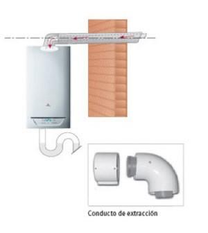 Instalaciones Rubio - Salida de gases